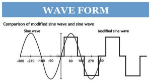 a pure sine wave and a modified sine wave